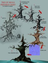 The TREE OF SKULLS